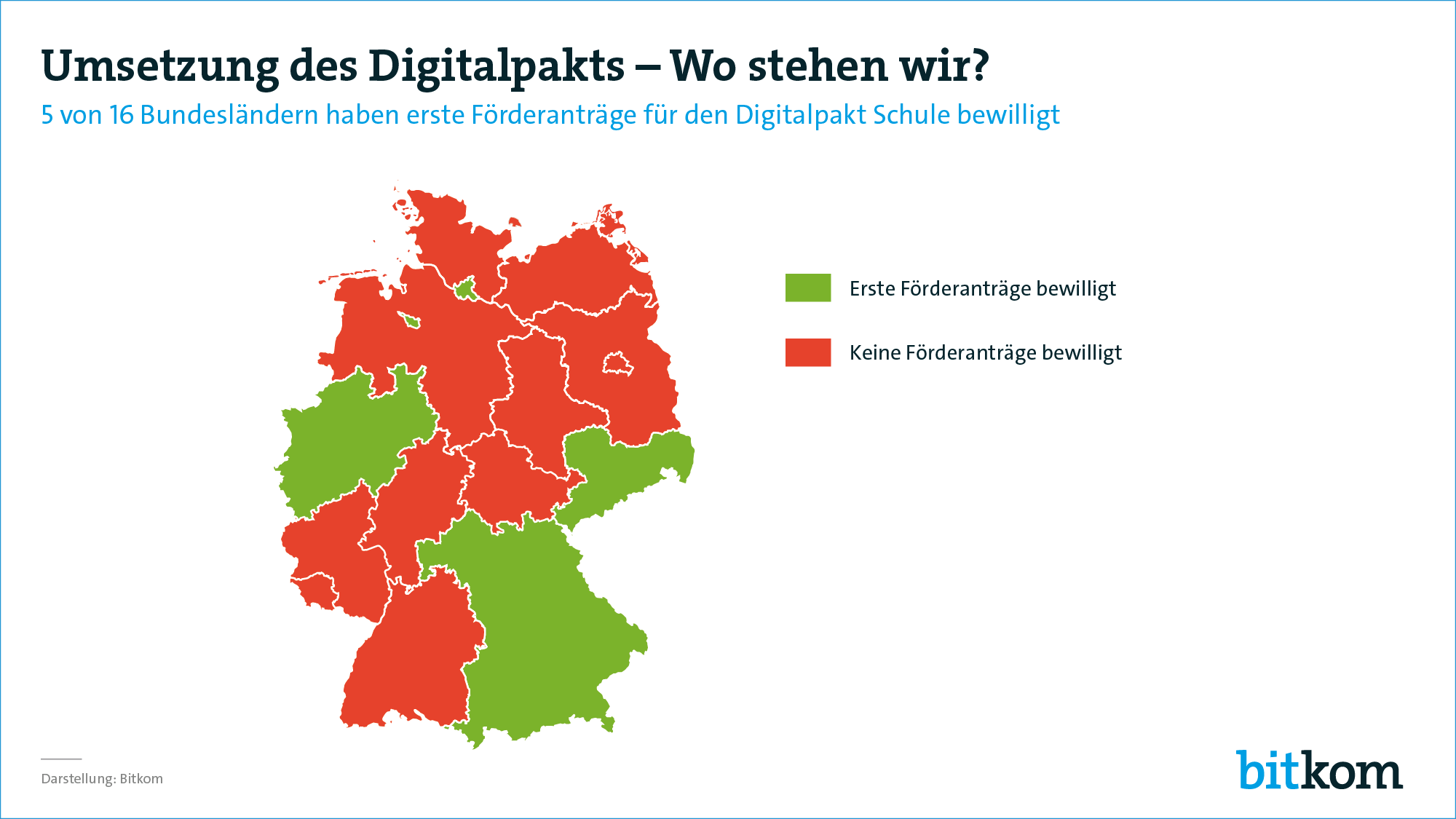 Digitalpakt Januar 2020