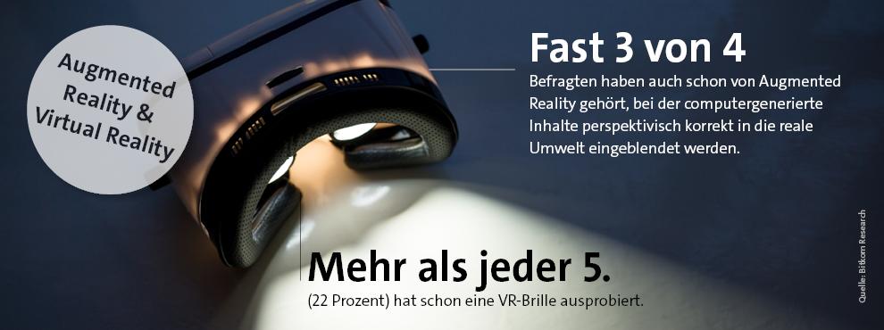 Infografik Verwendung VR & AR