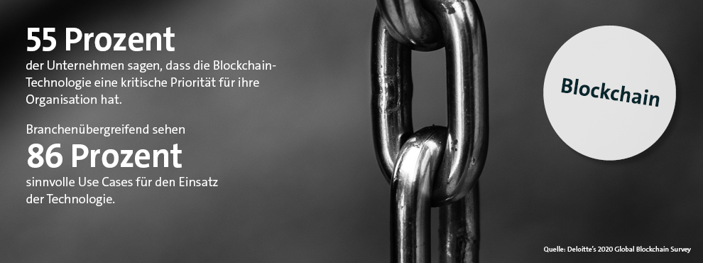 Infografik BTW 2021 Blockchain
