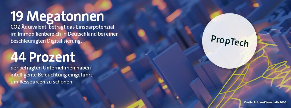 Infografik BTW 2021 PropTech