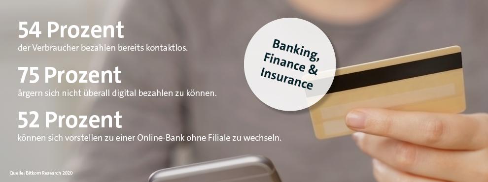 Infografik BT21 Banking