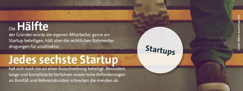 Infografik BTW21 Startups